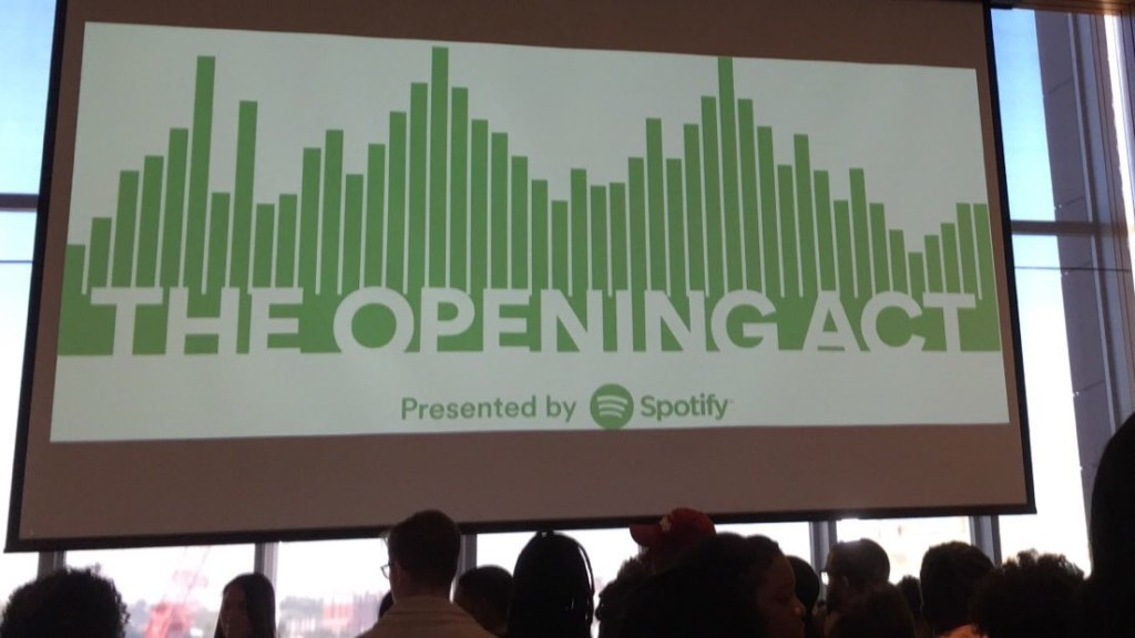 Overview of Spotify's Opening Act: HBCU Tech Conference