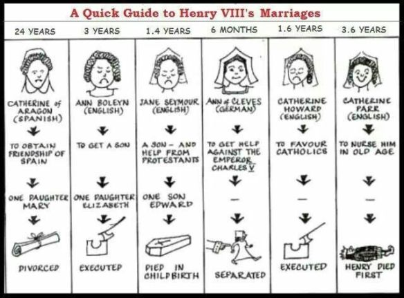 quick guide to h8's marriages.jpg