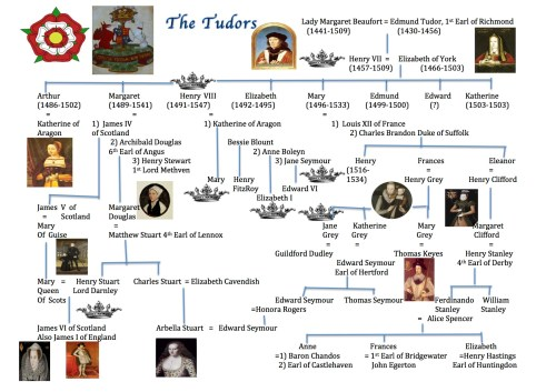 tudor family treepic.jpg