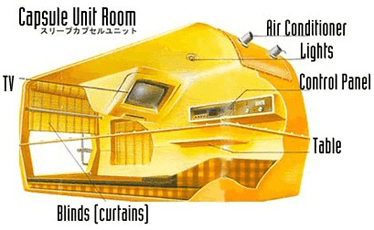 Diagram of a capsule hotel, one of the unique types of Japanese lodging
