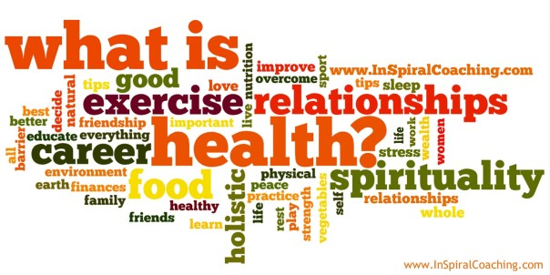 what-is-health