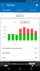 Guess when Chocolate Week started