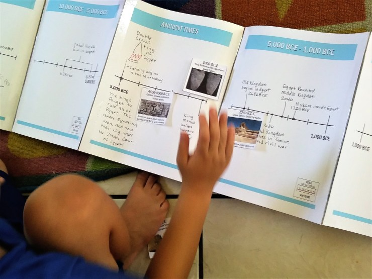 Create a timeline for your Ancient Egypt studies