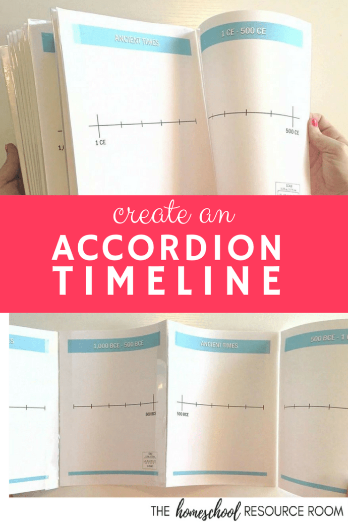 Create an accordion timeline for your printable book of centuries.