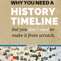 You NEED a Homeschool History Timeline, but you don't need to DIY!
