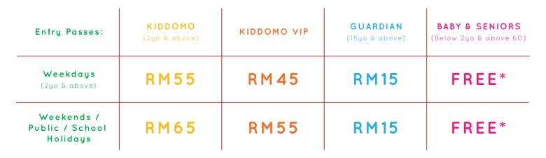 ticket prices for kiddomo playland johor bahru