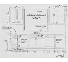 Kitchen Design Tutorials