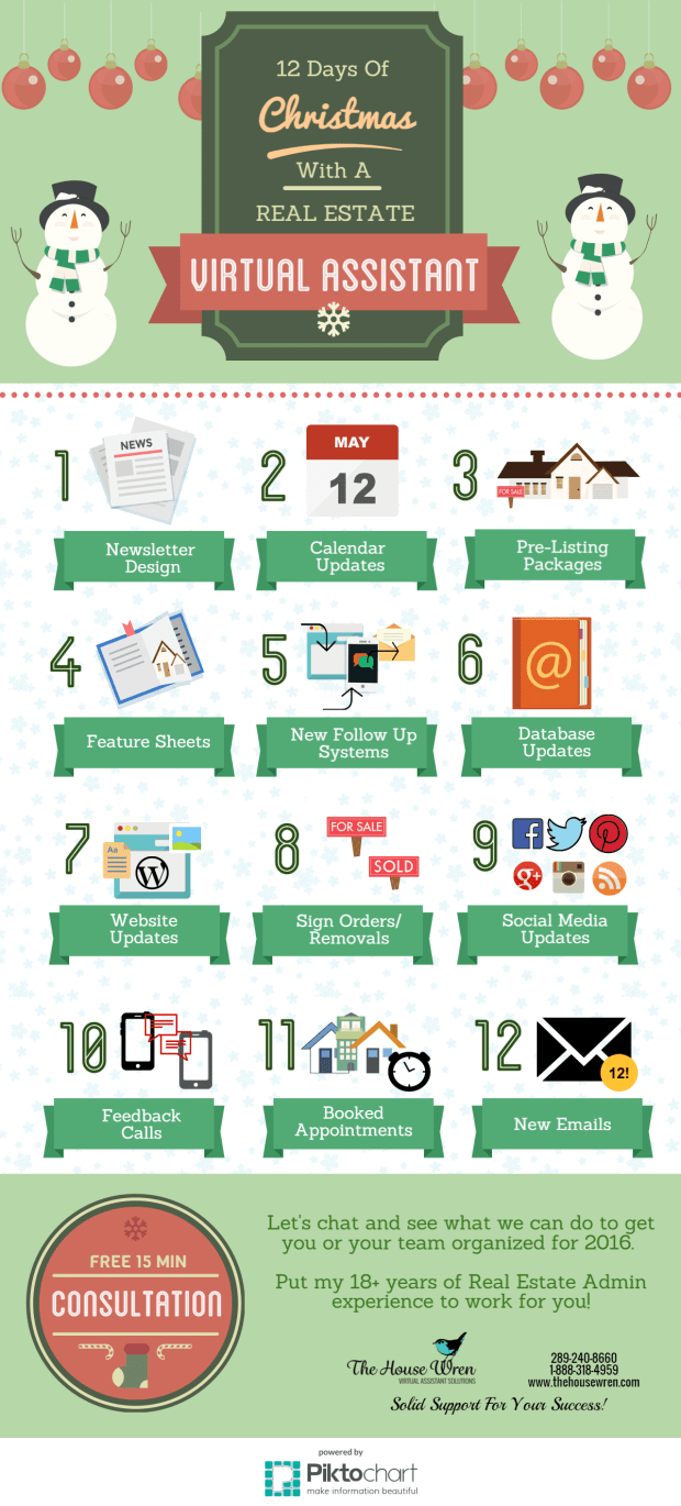 12 Days of Christmas with a Real Estate VA Infographic
