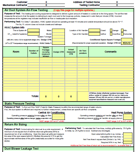 Cleaning inspection checklist template for Green building features checklist