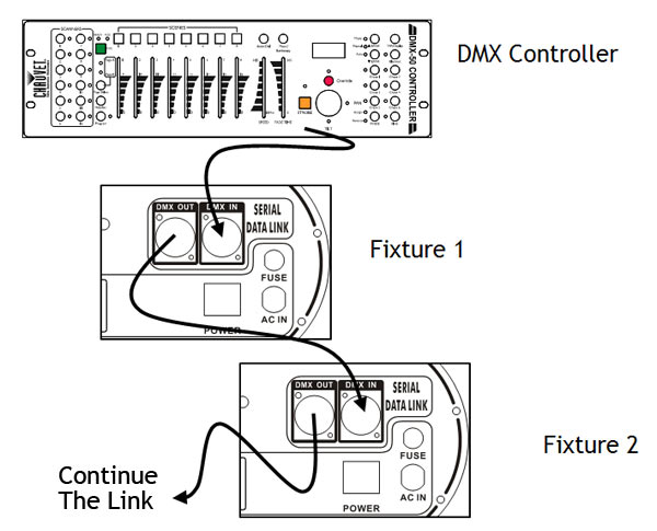 Stage Pin Connector Wiring Diagram : 34 Wiring Diagram