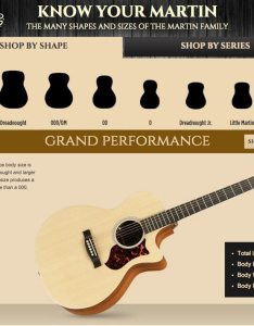 Know your martin  smart browsing tool for choosing guitar also buying guide how to choose the hub rh thehubsiciansfriend