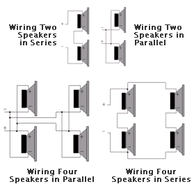 wiring speakers pa system speaker wiring 3 gandul 45 77 79 119 speaker wiring diagram series and parallel at couponss.co