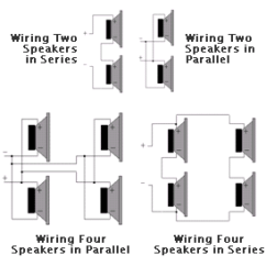 Pa System Speaker Wiring Diagram 2005 Ford Escape Schematic Car Audio Data