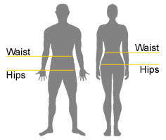 New Evidence on Waist-Hip Ratio Reveals Surprising Relationship to Fertility, Urges Revision of Attractiveness Theories