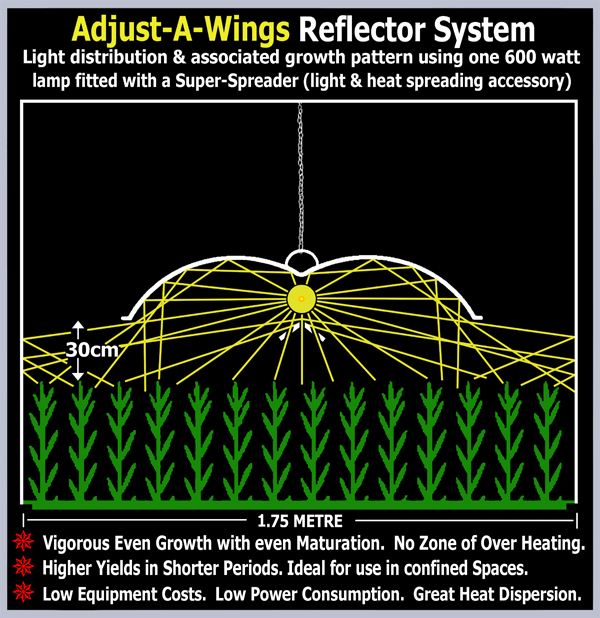 room setup diagram cat6 b wiring adjust-a-wing avenger large reflector 600 - 1000w