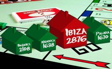 ibiza property prices