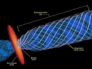 BLACK HOLE with magic field lines Extragalactic Jet and Accretion disk diagram wow seti | The