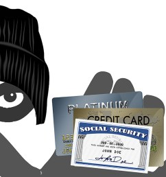 identity theft is a serious crime that happens when someone uses your personal information without your consent to commit fraud or other crimes  [ 1024 x 830 Pixel ]