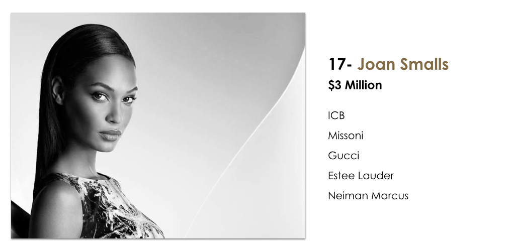 Forbes top 21.018