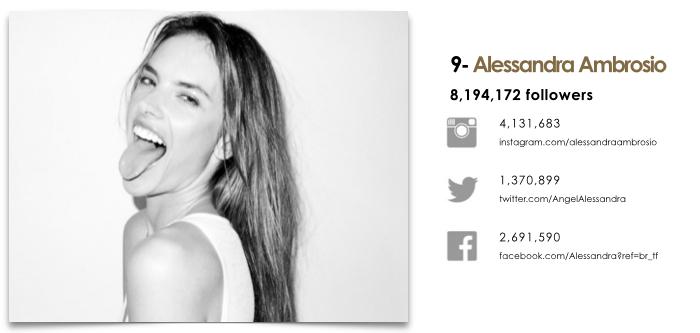 alessandra-ambrosia-social-stats-the-impression-09