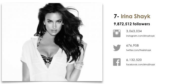 irina-shayk-social-stats-the-impression-07