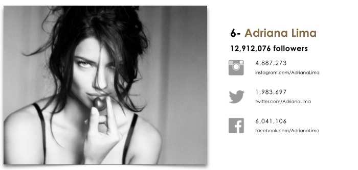 adriana-lima-social-stats-the-impression-06