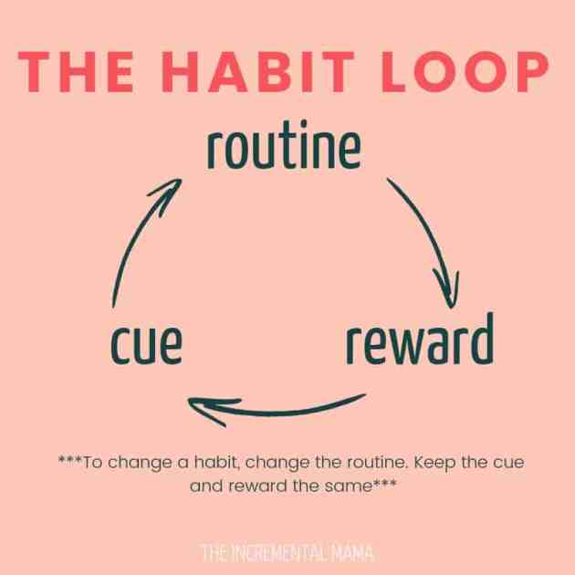 10 Goal Setting Tips To Change Habits Create The Life You Want