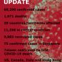Coronavirus Daily Updates The Independent News
