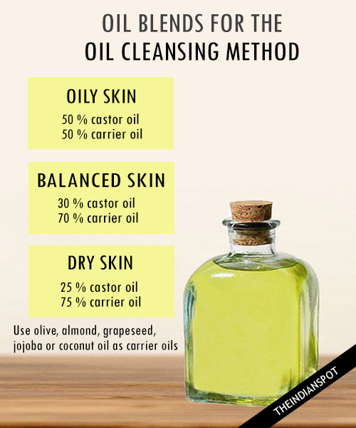Best Skin Care Regimen