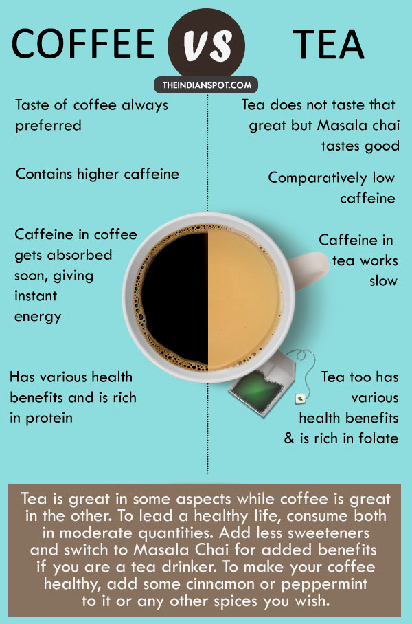 Tea Vs Chai : COFFEE, Which, Drink, Better, INDIAN