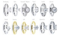 Engagement Ring 101 | The Indian Wedding Guide