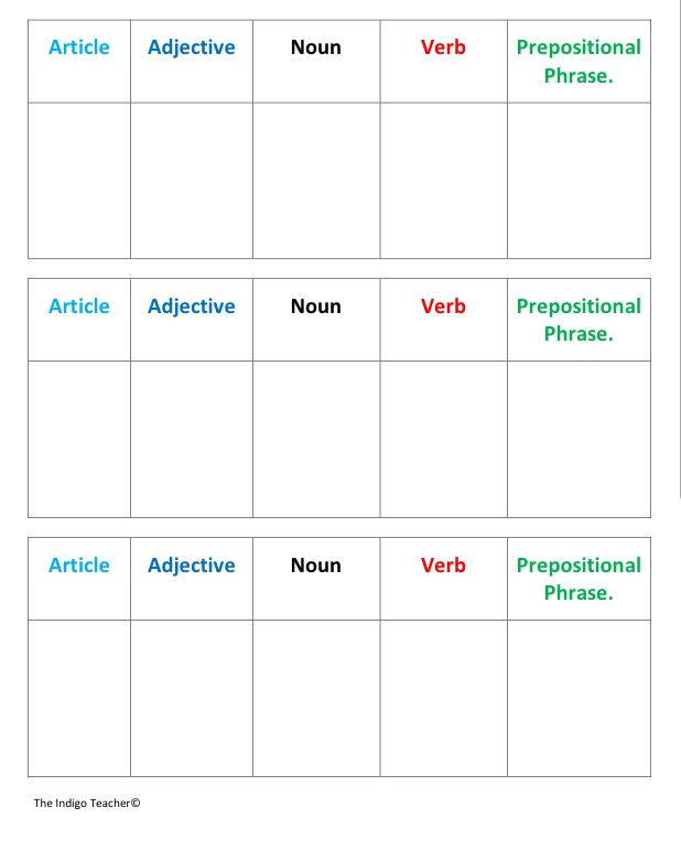 graphic relating to Printable Sentence Strips named Components of Speech - Sticker Sentence Strips ⋆ The Indigo Trainer