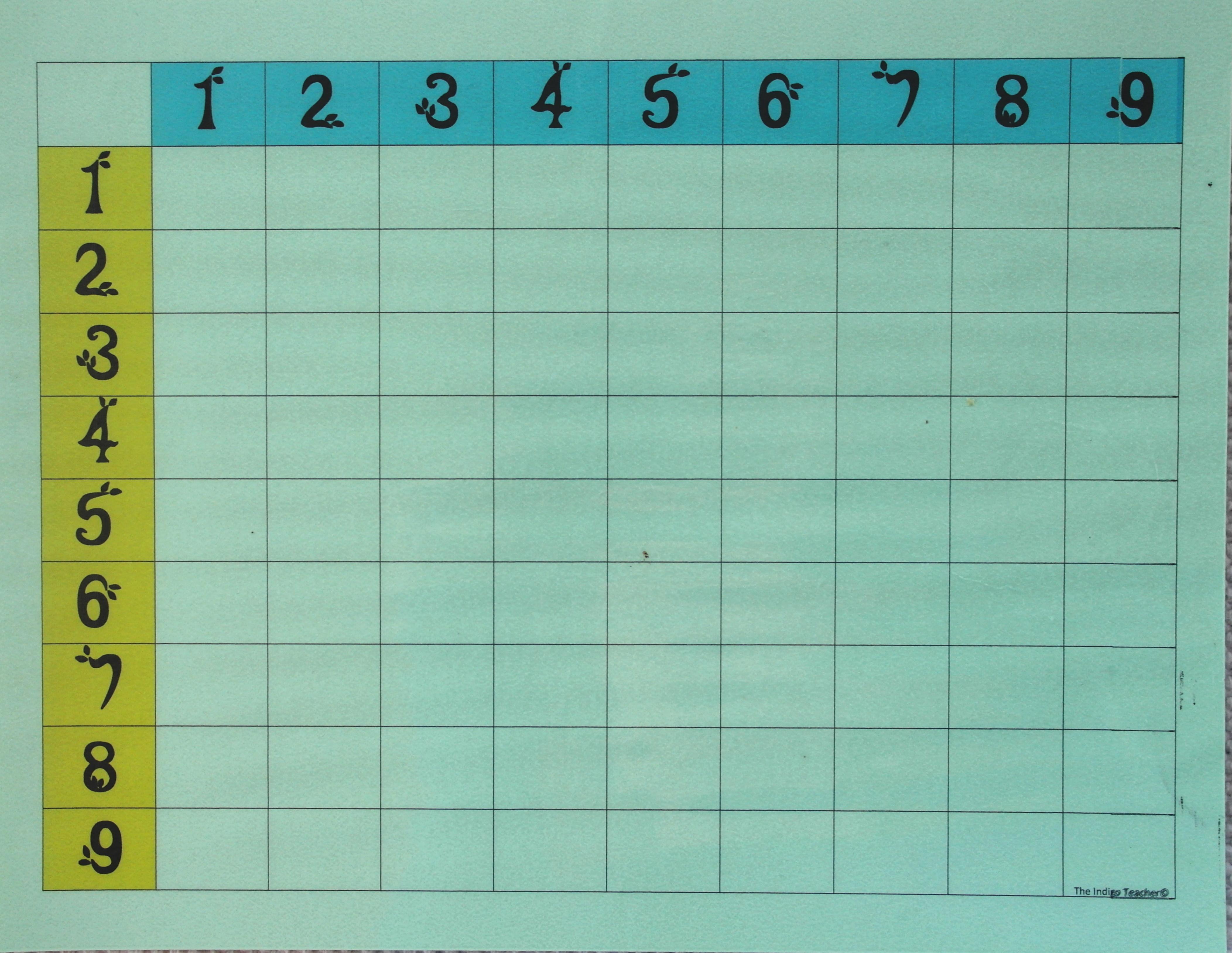 Multiplication chart the indigo teacher multiplication chart nvjuhfo Images