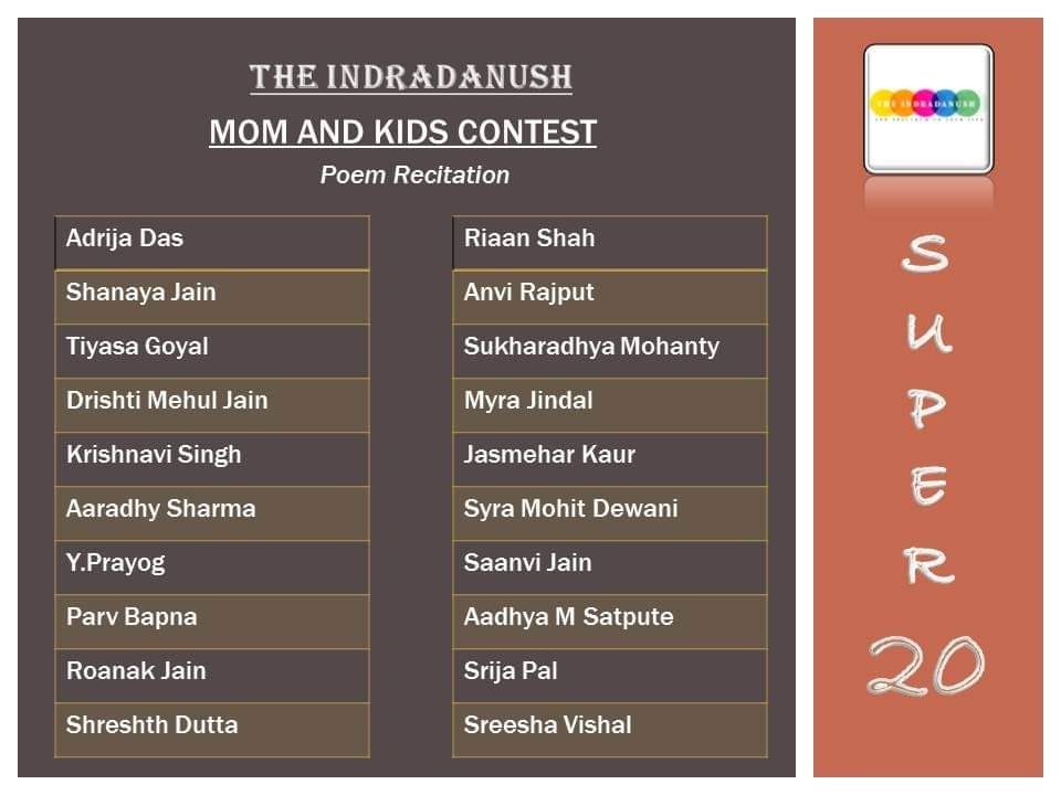 Results Of Mom And Kids Contest :Group 1 (Category A – Poem Recitation)