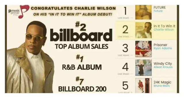 Charlie Wilson is IN IT TO WIN IT