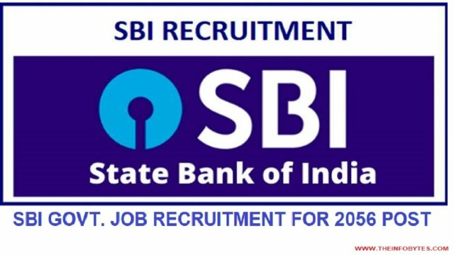 SBI PO Recruitment 2021 State Bank of India Online Form