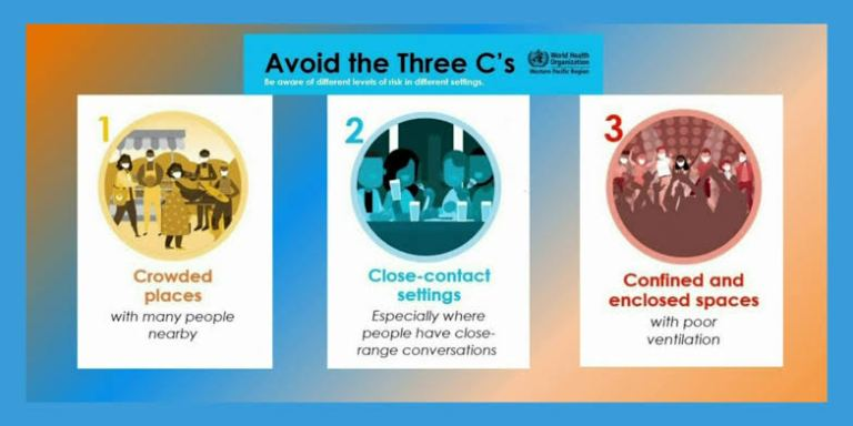 Coronavirus: Avoid Going To These 3 Places During The Pandemic