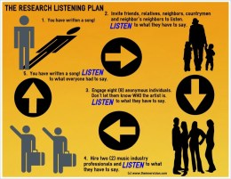 THE RESEARCH LISTENING PLAN copy