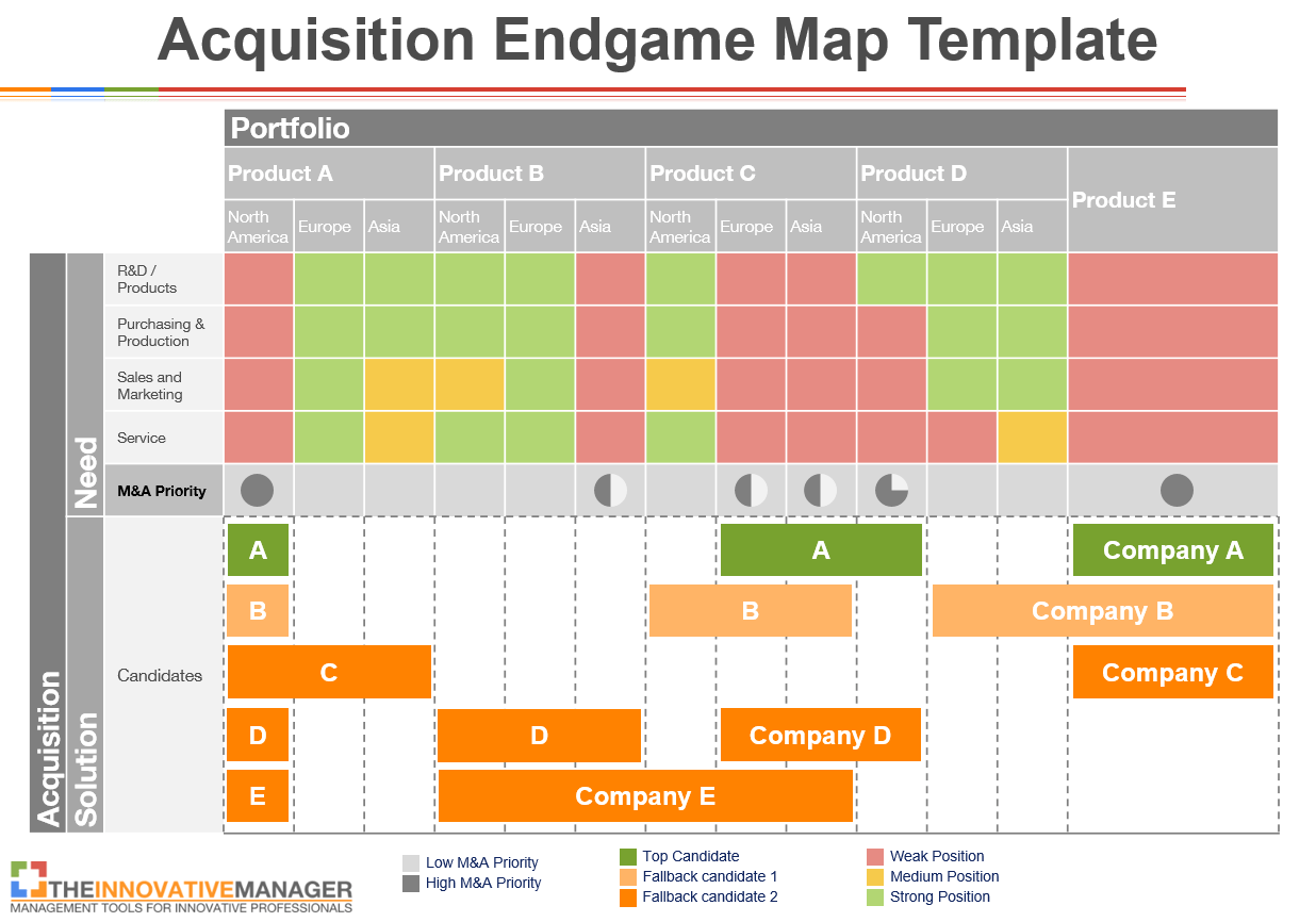 How to create and communicate your acquisition strategy the acquisition analysis template pronofoot35fo Images