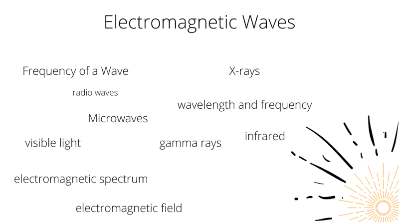 frequency of 7 electromagnetic waves