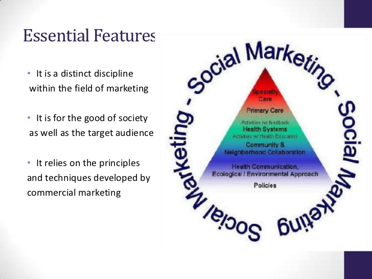 social-marketing-6-728