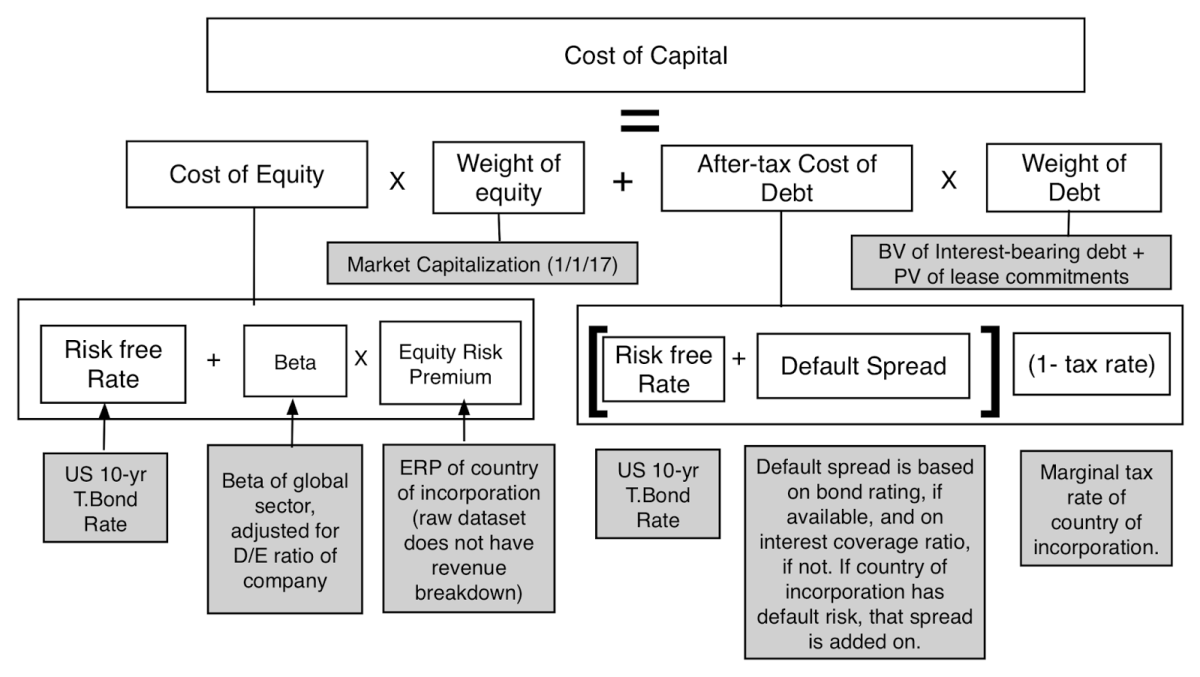 Cost-Of-Capital-2.png