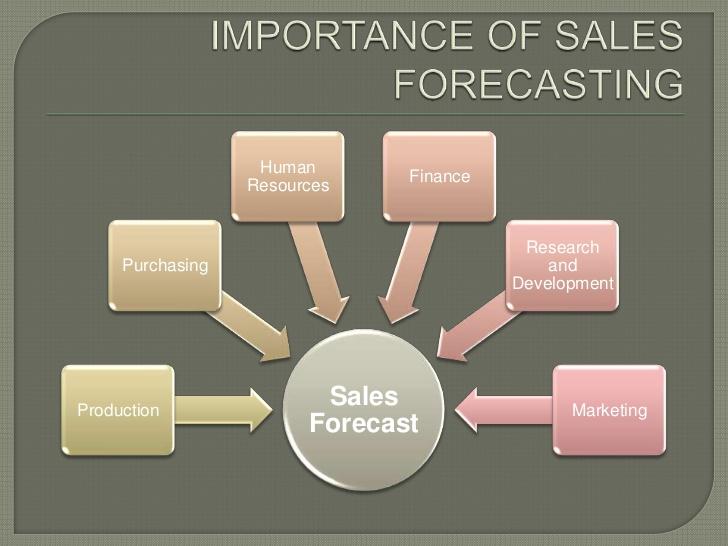 sales-forecasting-8-728