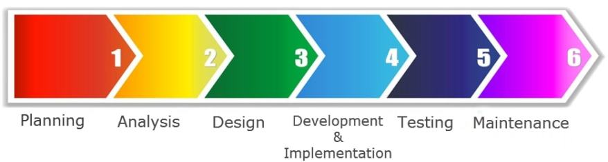 6-steps-to-succsess(1).jpg
