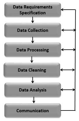 data_analysis_process.jpg