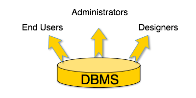 dbms_users.png