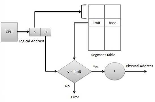 segmentation_example.jpg