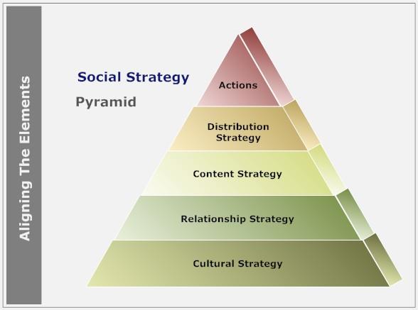 Aligning-Strategy.jpg