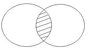 sql-intersect.jpg