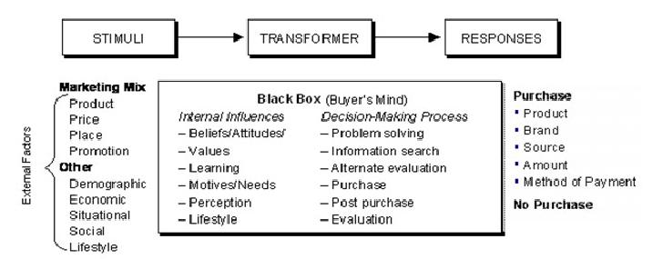 topic 6.1 black box.png